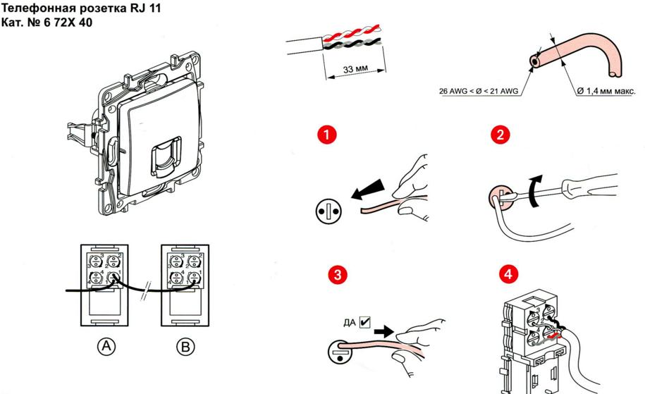 Sheets Installation Instructions