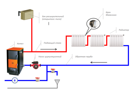The maximum length of a single-pipe heating system. Open heating ...