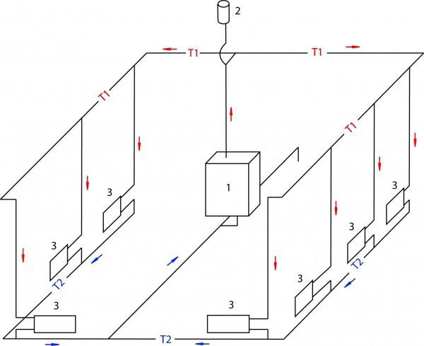 Схема отопление частного одноэтажного дома своими руками 68