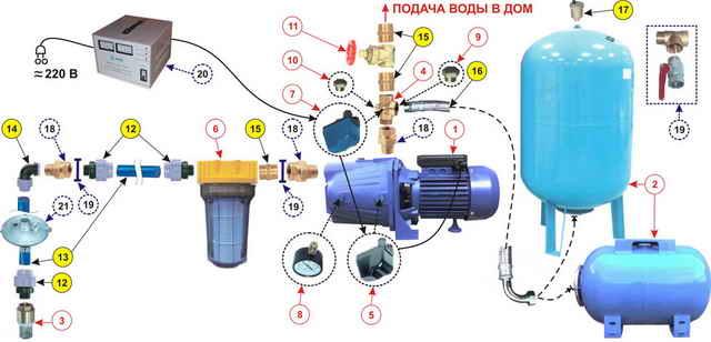 Подключение гидробака в систему водоснабжения своими руками 41