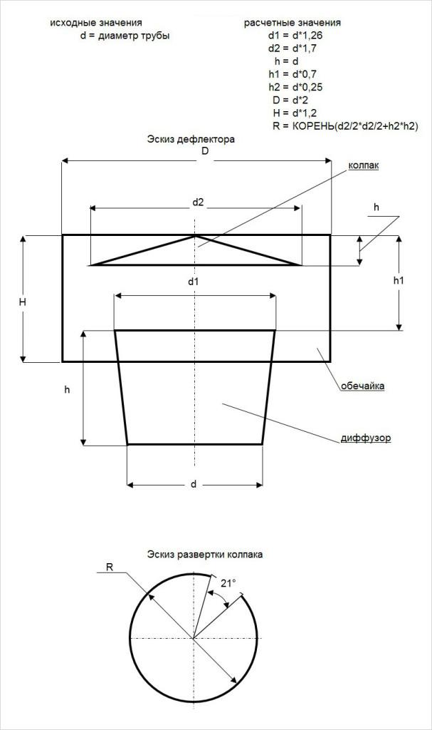 Дефлектор н-образный на дымоход своими руками чертежи 27