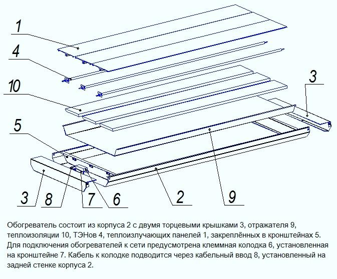 Схема инфракрасного обогревателя своими руками 43