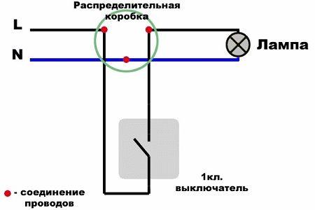 Можно ли провести свет от выключателя получение ТУ от энергетической компании в Капранова переулок