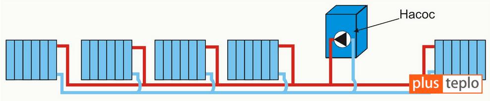Схемы отопления с принудительной циркуляцией на 2 дома