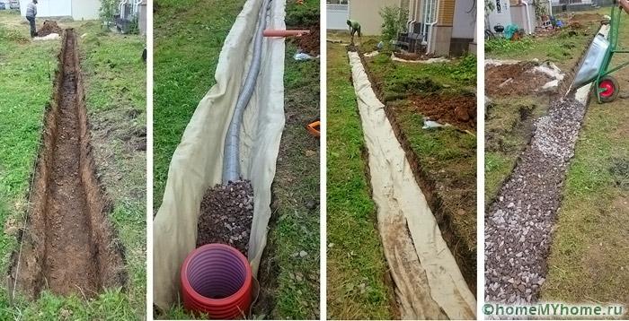 Дренаж на садовом участке своими руками на глинистых почвах 341