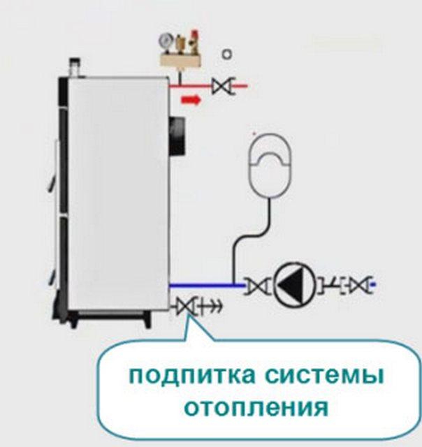 Замена теплоносителя в системе отопления своими руками 70