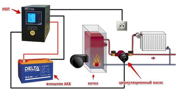 virtuális radiometrikus társkereső labor