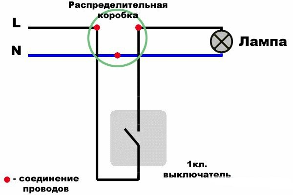 világítókapcsoló csatlakoztatása