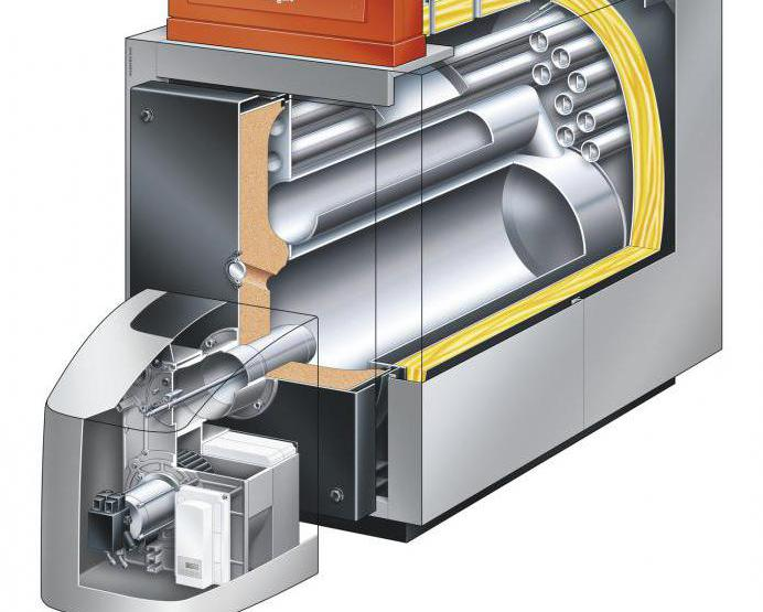Boiler house on gas: its advantages and disadvantages. Gas boiler ...