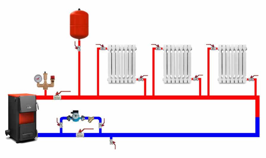 Замена теплоносителя в системе отопления своими руками 98