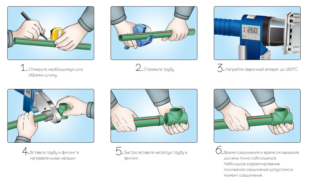 Сварка для полипропиленовых труб своими руками 584