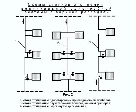 Sistem pemanasan air prinsip pemasangan pemasangan dandang dengan cara menyambungkan garisan bekalan ke peranti pemanasan sistem dengan pendawaian atas dibahagikan kepada litar dengan gerakan dua belah ccuart Image collections
