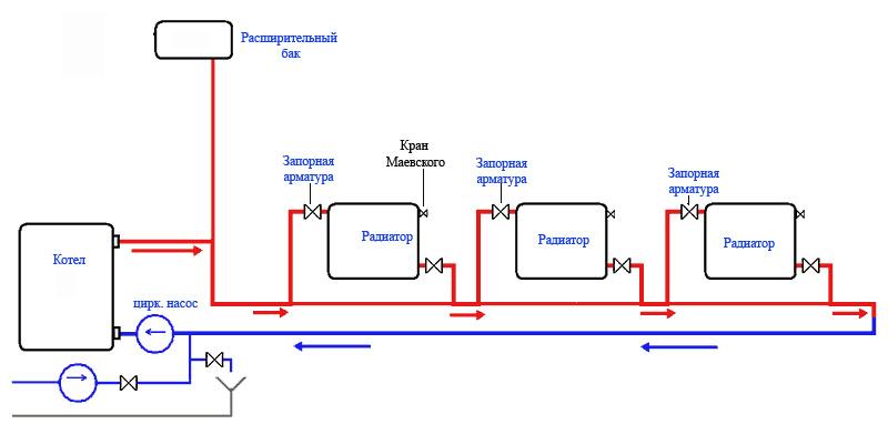 Как сделать разводку отопления в частном доме из полипропилена