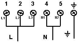 csatlakoztassa a 3 fázisú vezetékeket